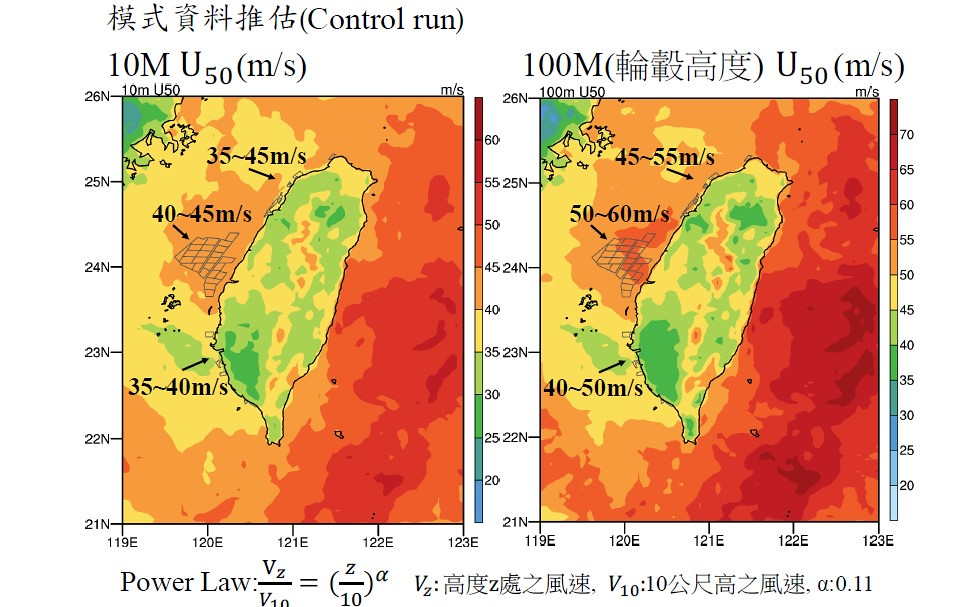 颱風季將至 離岸風機迎挑戰 氣象局推估台灣海峽50年迴歸極限風速