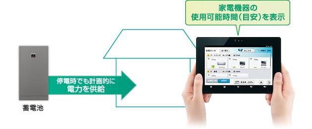 虛擬電廠實驗計劃?日本政府三種蓄電池補助解析